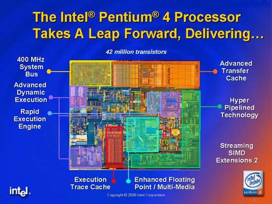 Intel reviews for Pentium 4 architecture